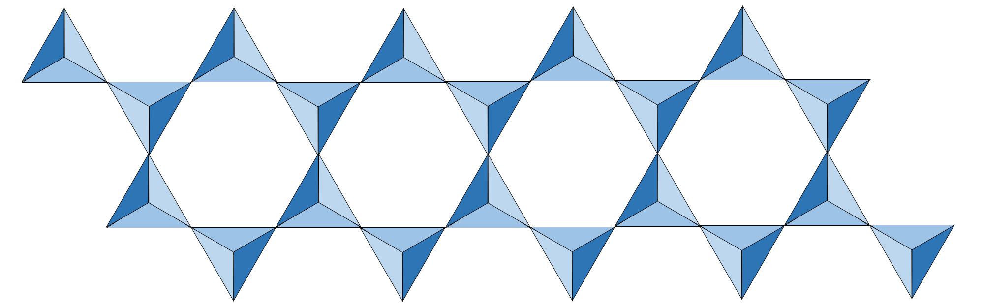 Illustration of a double chain of silicate tetrahedra.