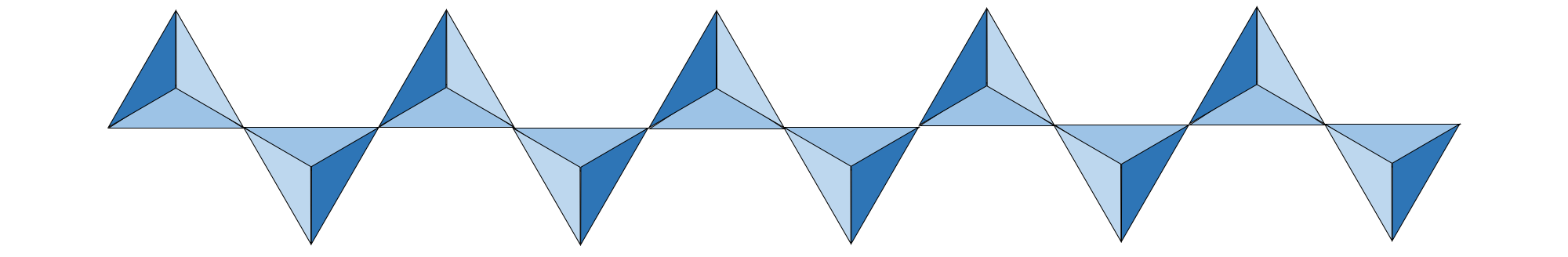 Illustration of a single chain of silicate tetrahedra.