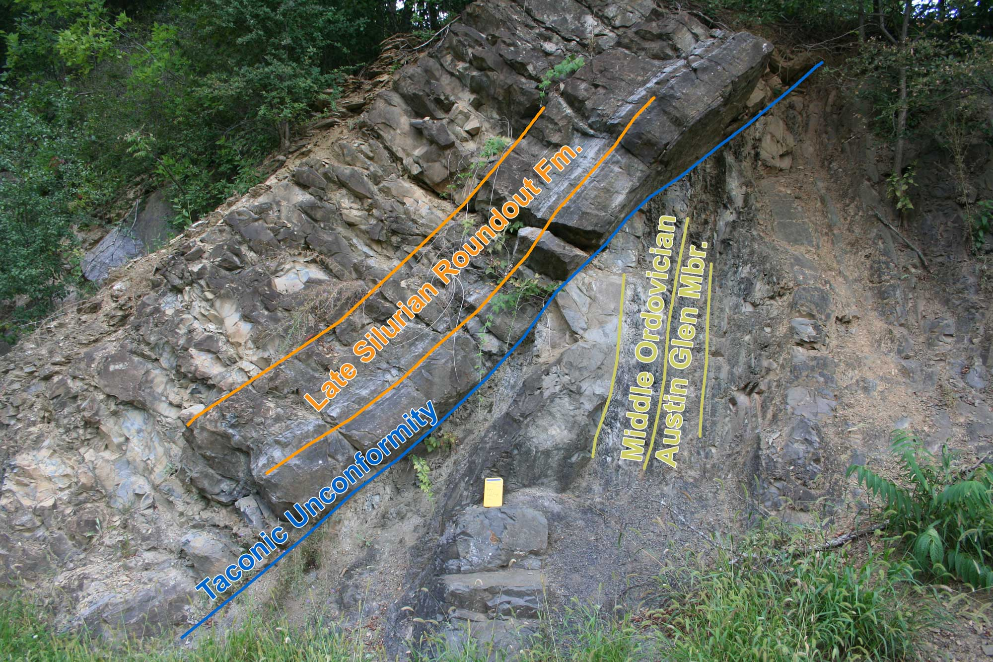 Photograph of the Taconic Unconformity near Catskill, New York, with different strata labeled.