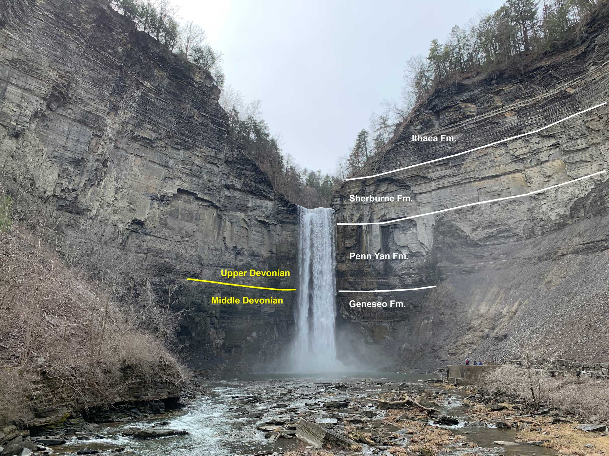 Photograph of Taughannock Falls with different strata labeled.